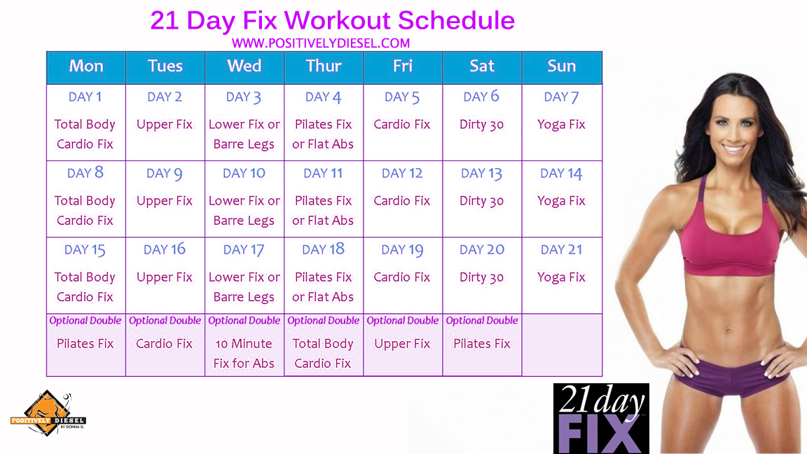 Beachbody 21 day fix extreme worksheets